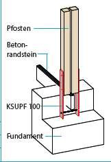 Pfostenanker 8x80x1000 m für KSUP
