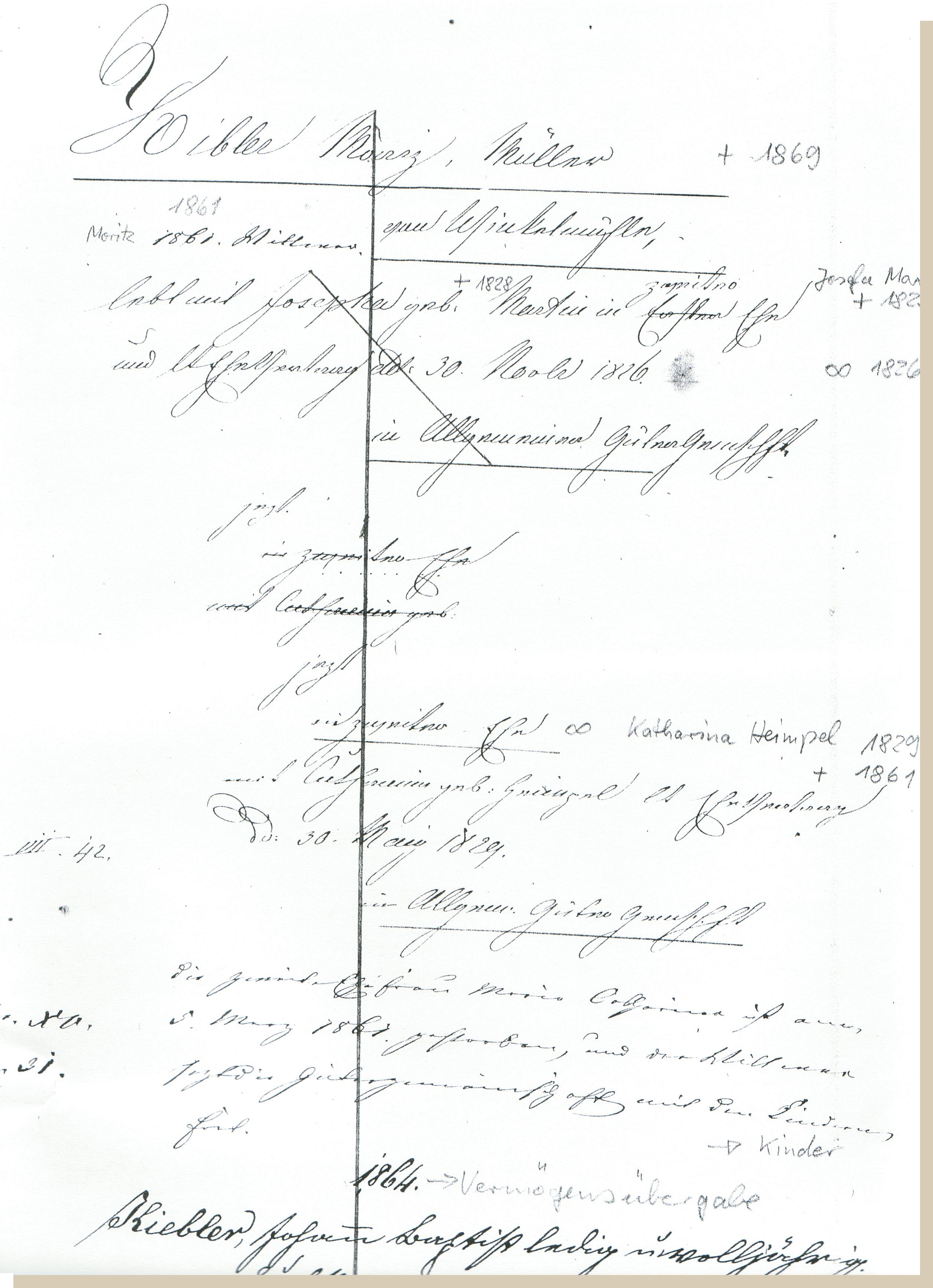 Historie-2_1826-auszug